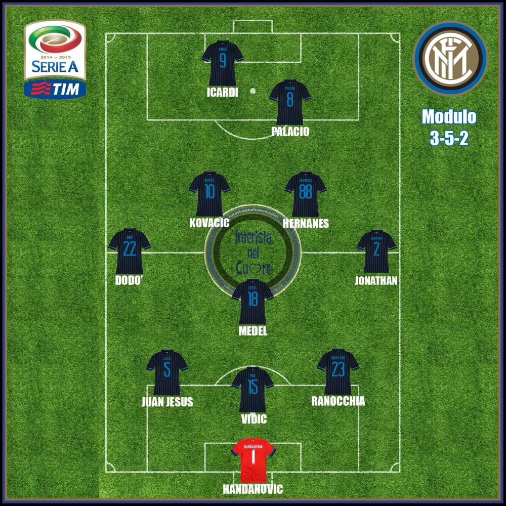 Probabili Formazioni 2014-09-24 - INTER vs Atalanta