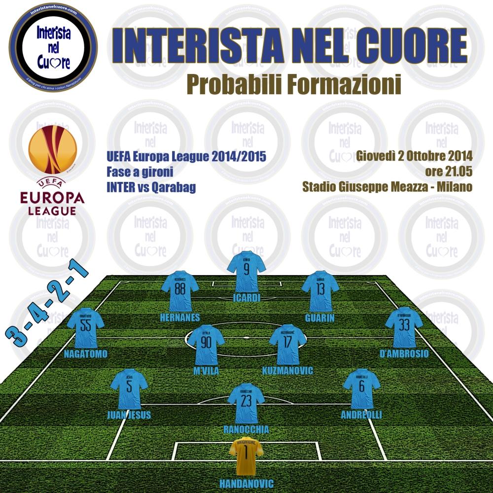 Probabili Formazioni 2014-10-02 - INTER vs Qarabag