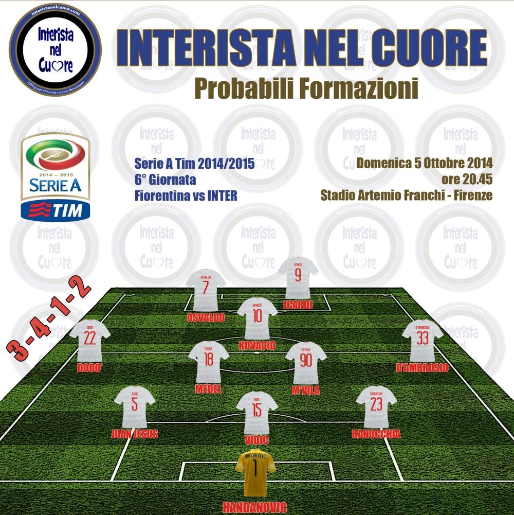 Probabili Formazioni 2014-10-05 - Fiorentina vs INTER