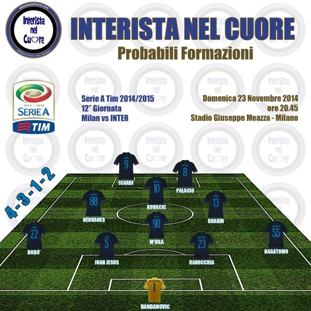 Probabili Formazioni 2014-11-23 - Milan vs INTER