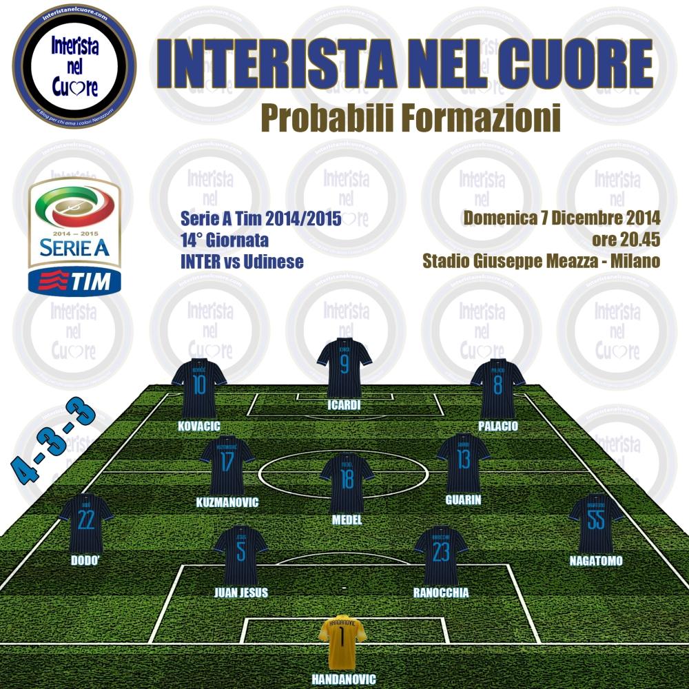 Probabili Formazioni 2014-12-07 - INTER vs Udinese