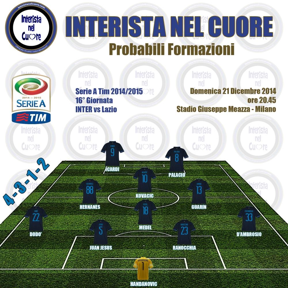 Probabili Formazioni 2014-12-21 - INTER vs Lazio