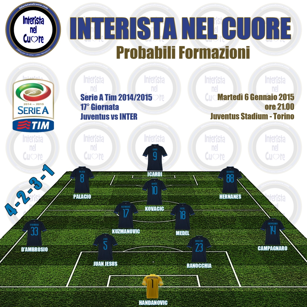 Probabili Formazioni 2015-01-06 - Juventus vs INTER