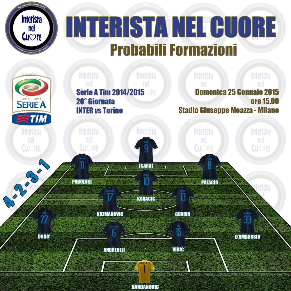 Probabili Formazioni 2015-01-25 - INTER vs Torino