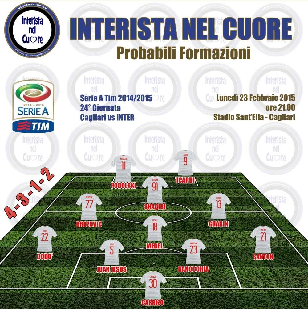 Probabili Formazioni 2015-02-23 - Cagliari vs INTER