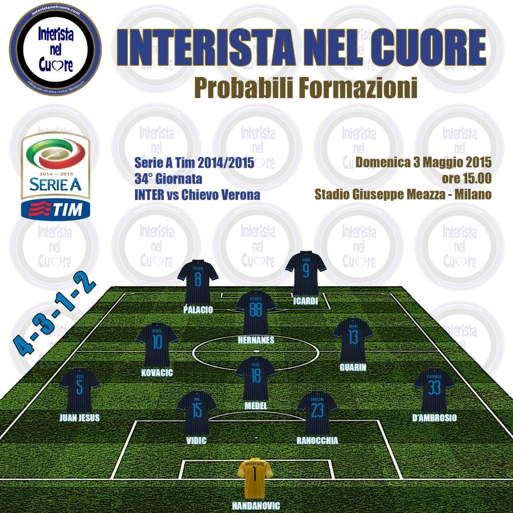 Probabili Formazioni 2015-05-04 - INTER vs Chievo Verona