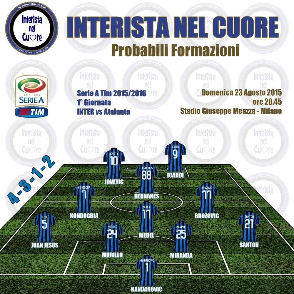 Probabili Formazioni 2015-08-23 - INTER vs Atalanta
